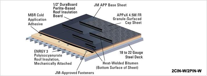 Captivating APP Modified Bitumen Roofing Membranes