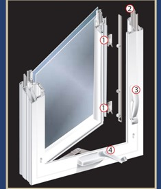 Buy Stergis Belmont windows