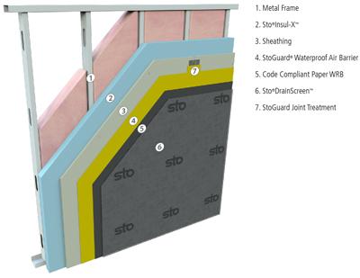 Buy Advanced Cavity Wall System