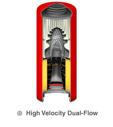 Buy High Velocity Dual-Flow® Filter