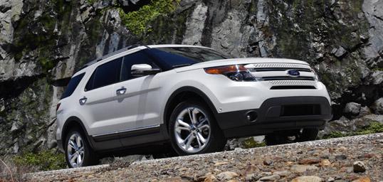Buy Ford Explorer New Car