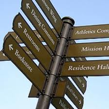 Buy Directional Signs