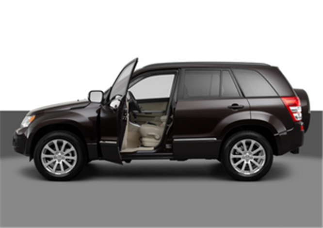 Buy Suzuki Grand Vitara Limited SUV