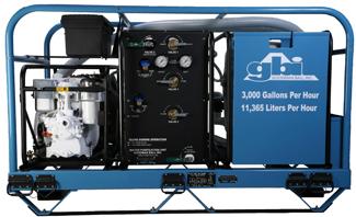 Buy Model 6120 GBI 3000 Water Purification Unit