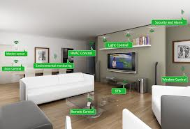 Buy Home Automation