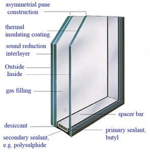 Buy Acoustic Windows