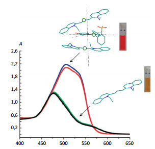 A New Method For The Quantitative Determination Of The Content Of Cationic Surface-Active Substances In Aqueous Solutions PP113