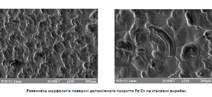 Adjuvant Fe-Zn coating for increasing solidity of adhesive connection of steel products with coatings of different purposes PP133