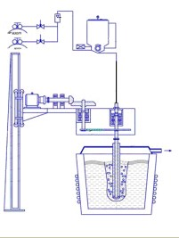 Rotary submersible tuyere for bucket refining of fusion PP163