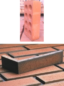 Resource-saving technology of facade ceramic materials PP208