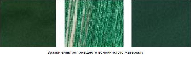 Electroconductive fibrous material PP090