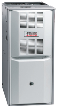 Buy Two-Stage Gas Furnace 80% Afue