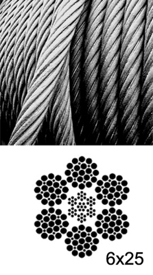 Filler Wire - Independent Wire Rope Core — Buy Filler Wire ...