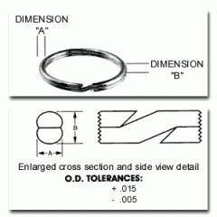 Standard Key Rings