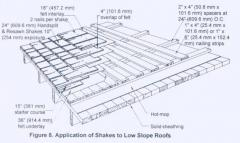 Low Slope Roof Products