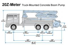 20Z Meter Truck Mounted Concrete Boom Pump