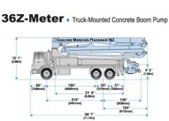 36Z-Meter Truck Mounted Concrete Boom Pump