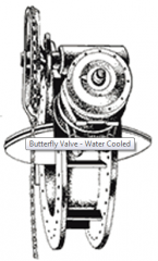 Butterfly Valve - Water Cooled