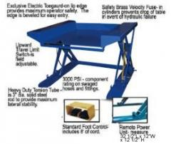 Ground Lift Scissors Tables