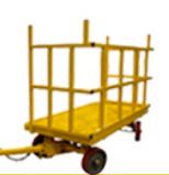 Rotation Carts