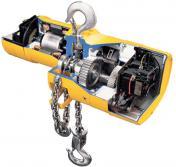 Budgit Electric Chain Hoists