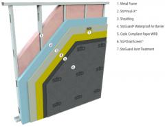 Advanced Cavity Wall System