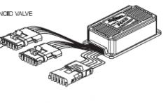 Ford OBD I Integrated Processor