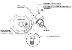 Ford EDIS Integrated Processor