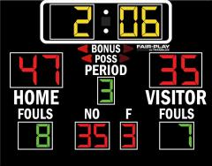 Basketball Scoreboards 1500–3600 Series