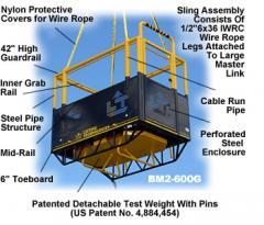 Standard Model Crane-Suspended Manbasket