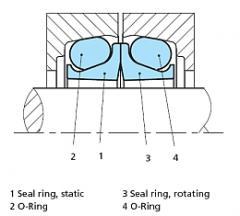 Mechanical Face Seals