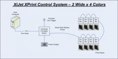 XPrint Controller