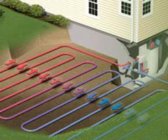 Geothermal Heat Systems