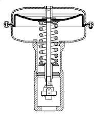 Pneumatic Actuator Comparison