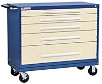 Mobile Cabinets | Mobile Tool Cart