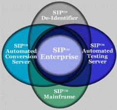 SIP™ Enterprise Suite