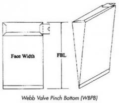Webb Valve Pinch Bottom Bag