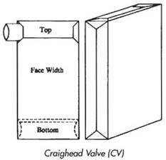 Craighead Valve Bag