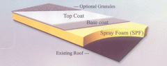 Foam Roofing Products