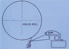 Roll to Blade Conversion Kit Reverse Angle Doctor