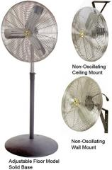 Non-Oscillating Models Unit Pack - 1/4 HP Fans