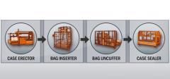 Bag Insertion System