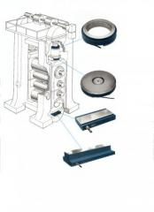MillMaster Strain Gage Roll Force System - Single