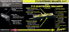 T12 Electronic Ballast