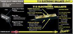 T12 Electronic Ballast