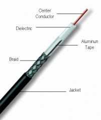 AIR802® CA195 Black Jacket Coax Cable - 1000 Foot