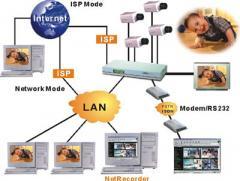 CCTV (Close Circuit Television )