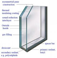Acoustic Windows