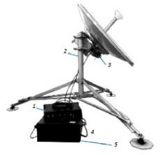 Portative tropospheric microwave radio transmission station PP096