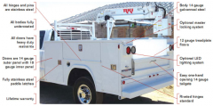 RKI Commercial Grade Truck Equipment